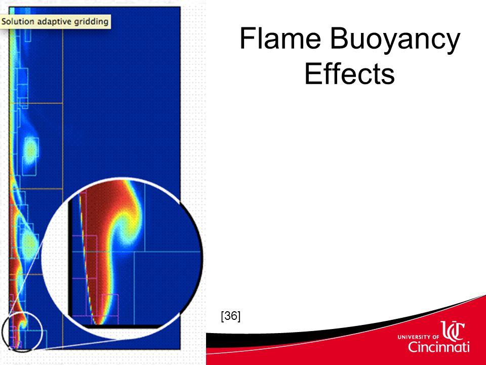 Flame Buoyancy Effects [36]