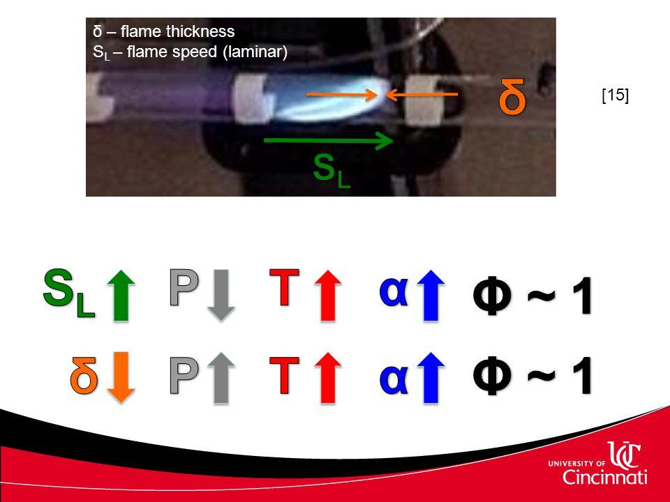 δ – flame thickness S L – flame speed (laminar) [15]