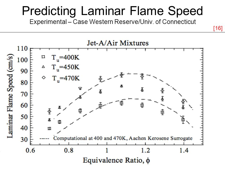 Predicting Laminar Flame Speed Experimental – Case Western Reserve/Univ. of Connecticut