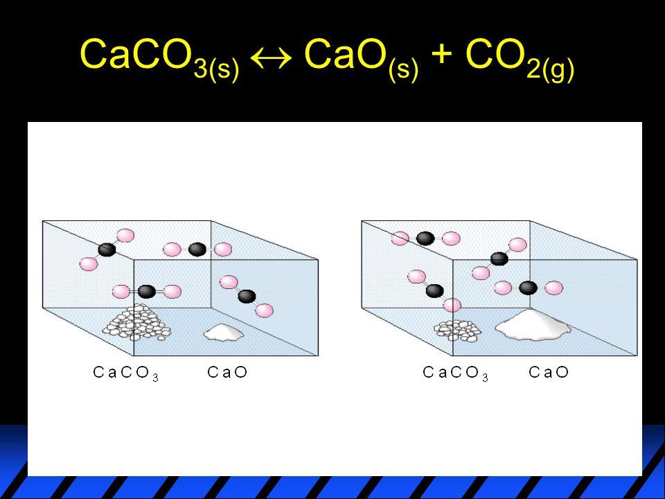 CaCO 3(s)  CaO (s) + CO 2(g)