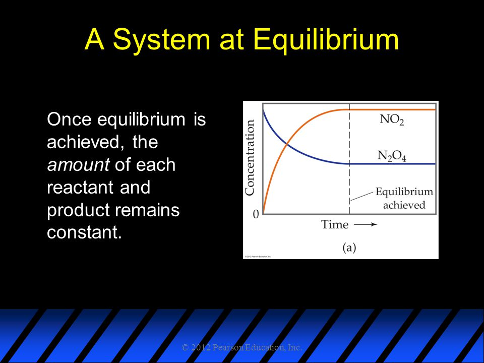 A System at Equilibrium Once equilibrium is achieved, the amount of each reactant and product remains constant. © 2012 Pearson Education, Inc.