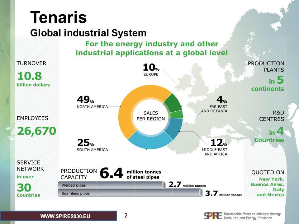 WWW.SPIRE2030.EU 2 Tenaris Global industrial System
