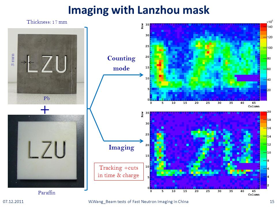 Thickness: 17 mm 3 mm  Pb  Paraffin + Imaging Counting mode Tracking +cuts in time & charge Imaging with Lanzhou mask W.Wang_Beam tests of Fast Neutron Imaging in China1507.12.2011