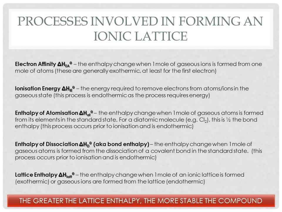 PROCESSES INVOLVED IN FORMING AN IONIC LATTICE ΔH IE θ Ionisation Energy ΔH IE θ – the energy required to remove electrons from atoms/ions in the gaseous state (this process is endothermic as the process requires energy) ΔH at θ Enthalpy of Atomisation ΔH at θ – the enthalpy change when 1mole of gaseous atoms is formed from its elements in the standard state.