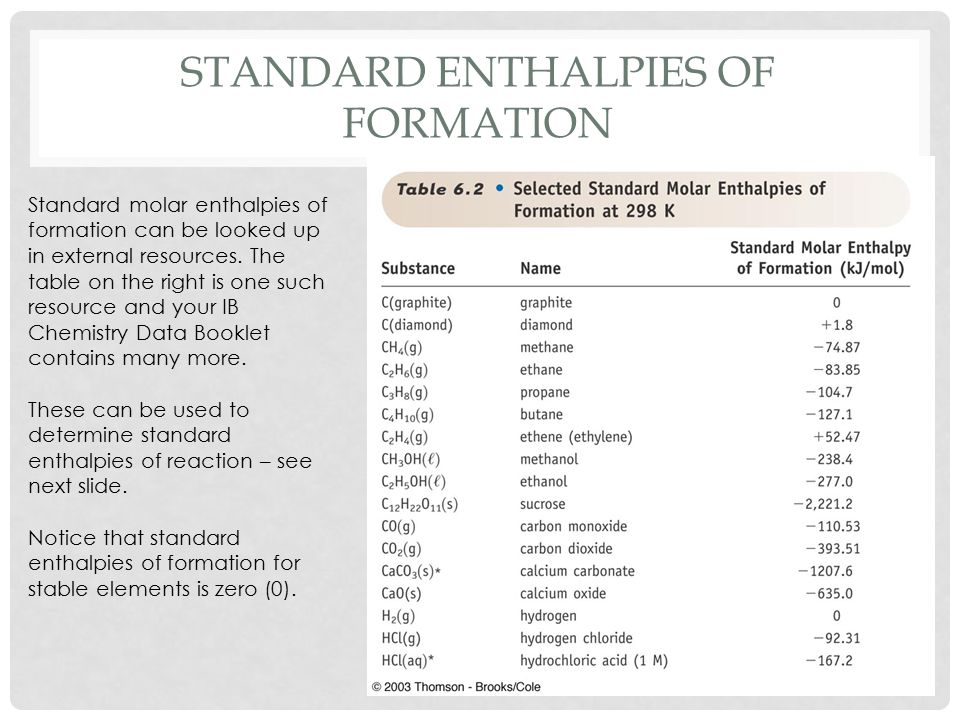STANDARD ENTHALPIES OF FORMATION Standard molar enthalpies of formation can be looked up in external resources.