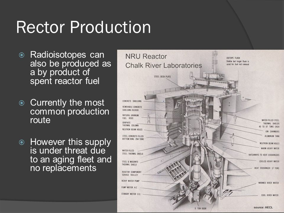 Rector Production  Radioisotopes can also be produced as a by product of spent reactor fuel  Currently the most common production route  However this supply is under threat due to an aging fleet and no replacements