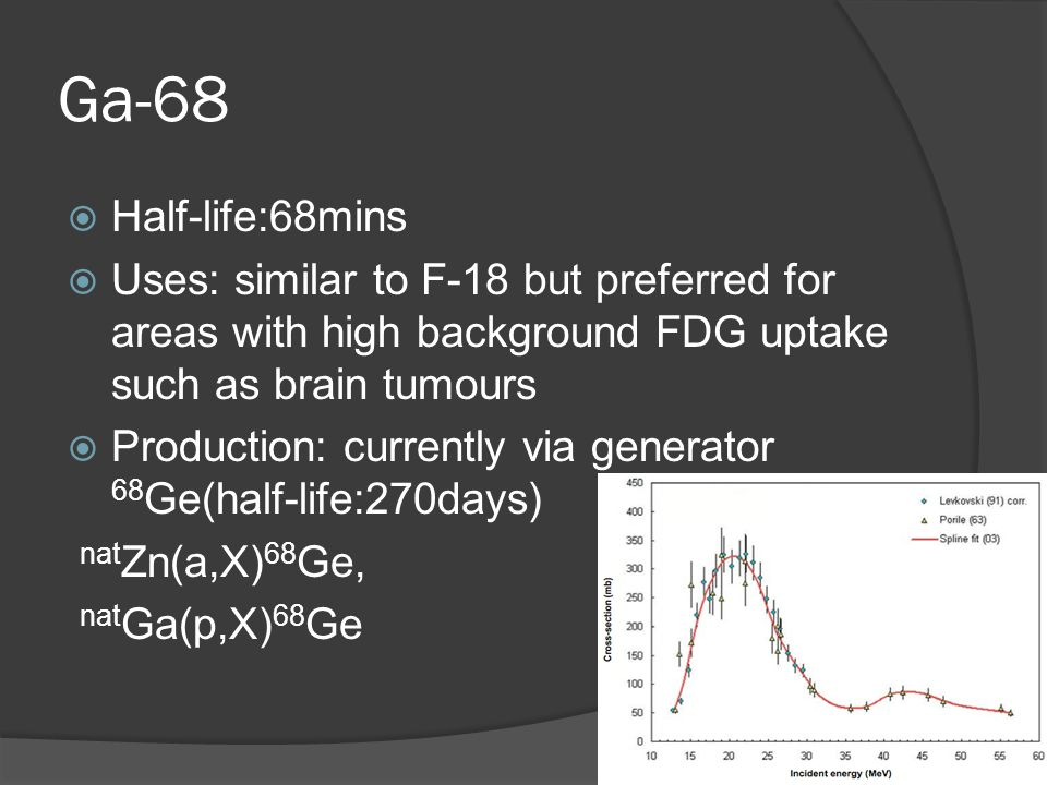 Ga-68  Half-life:68mins  Uses: similar to F-18 but preferred for areas with high background FDG uptake such as brain tumours  Production: currently via generator 68 Ge(half-life:270days) nat Zn(a,X) 68 Ge, nat Ga(p,X) 68 Ge