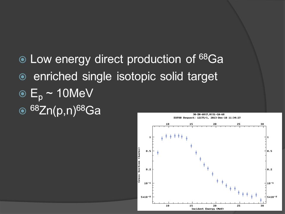  Low energy direct production of 68 Ga  enriched single isotopic solid target  E p ~ 10MeV  68 Zn(p,n) 68 Ga