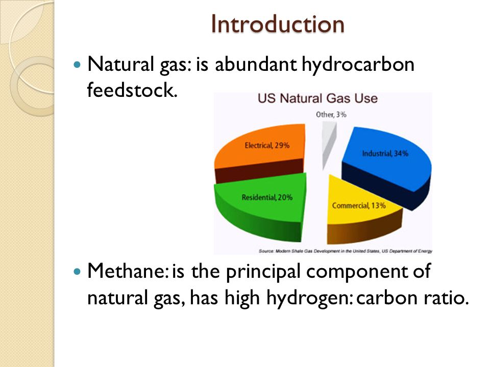Introduction Natural gas: is abundant hydrocarbon feedstock. Methane: is the principal component of natural gas, has high hydrogen: carbon ratio.