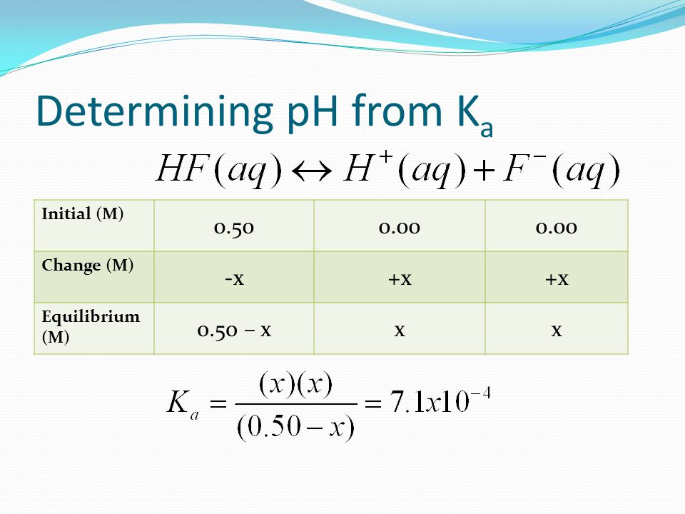 Determining pH from K a Calculate the pH of a 0.50 M HF solution at 25 C.