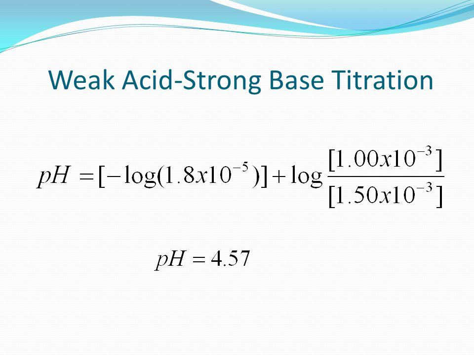 Weak Acid-Strong Base Titration Initial (mol) 2.5x10 -3 1.00x10 -3 0 Change (mol) -1.00x10 -3 +1.00x10 -3 Equilibriu m (mol) 1.50x10 -3 01.00x10 -3 Buffer System Wooo!!