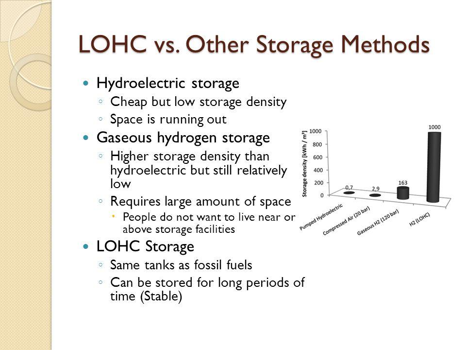 LOHC vs.