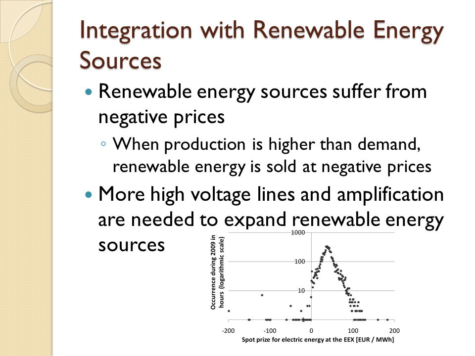 Integration with Renewable Energy Sources Renewable energy sources suffer from negative prices ◦ When production is higher than demand, renewable energy is sold at negative prices More high voltage lines and amplification are needed to expand renewable energy sources