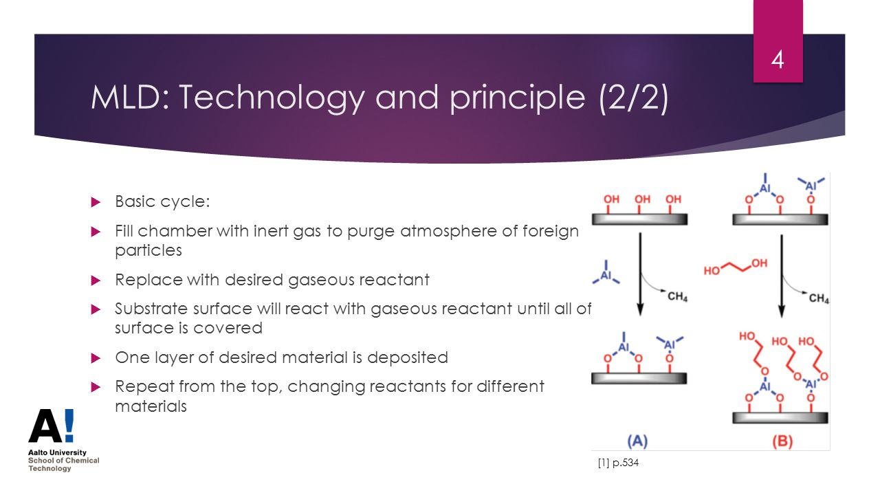 MLD: Technology and principle (2/2)  Basic cycle:  Fill chamber with inert gas to purge atmosphere of foreign particles  Replace with desired gaseo