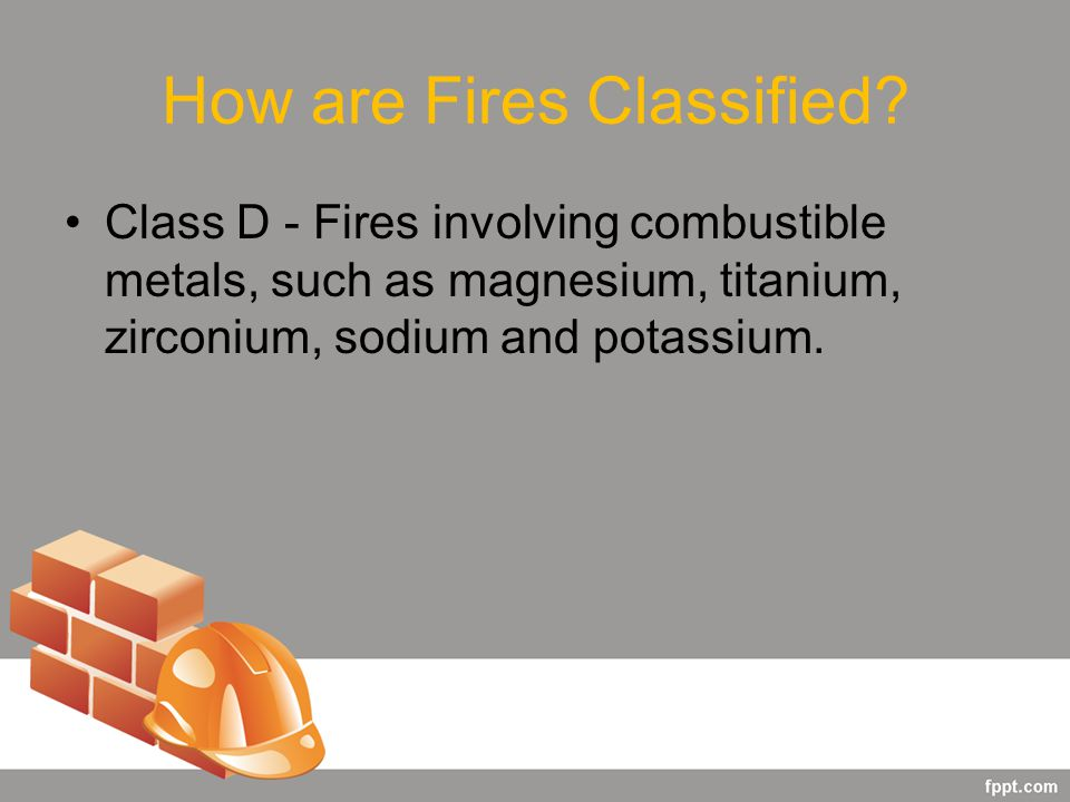 How are Fires Classified.