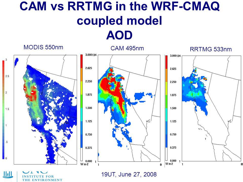 CAM vs RRTMG in the WRF-CMAQ coupled model AOD MODIS 550nm CAM 495nm RRTMG 533nm 19UT, June 27, 2008