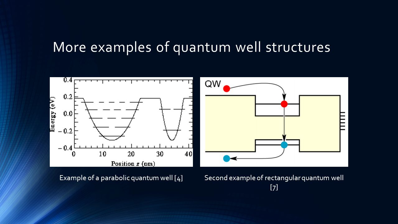 More examples of quantum well structures Example of a parabolic quantum well [4]Second example of rectangular quantum well [7]