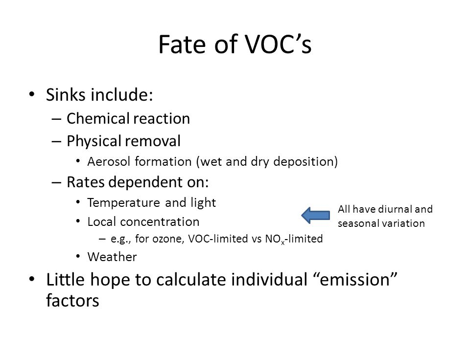 Fate of VOC's Sinks include: – Chemical reaction – Physical removal Aerosol formation (wet and dry deposition) – Rates dependent on: Temperature and light Local concentration – e.g., for ozone, VOC-limited vs NO x -limited Weather Little hope to calculate individual emission factors All have diurnal and seasonal variation