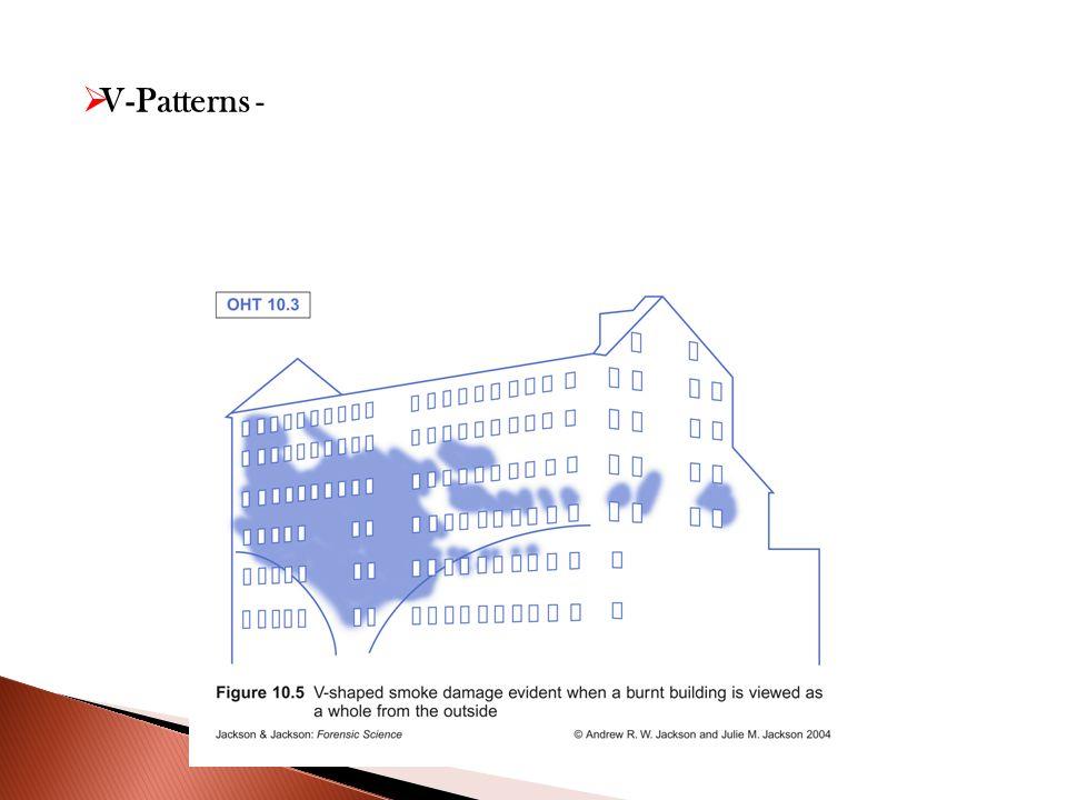  V-Patterns -
