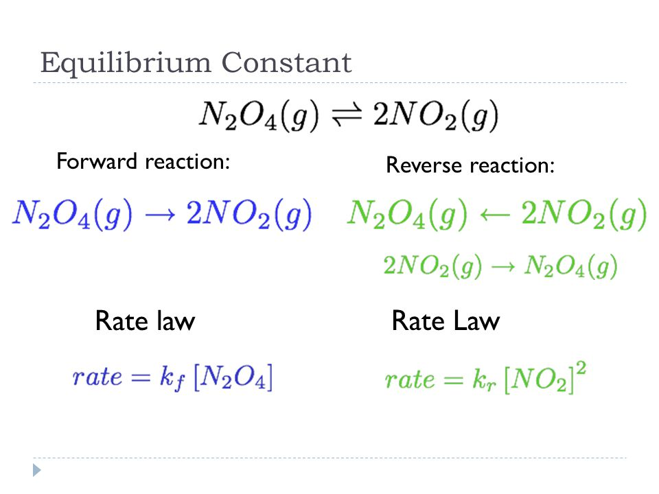 Equilibrium Constant Forward reaction: Reverse reaction: Rate Law Rate law