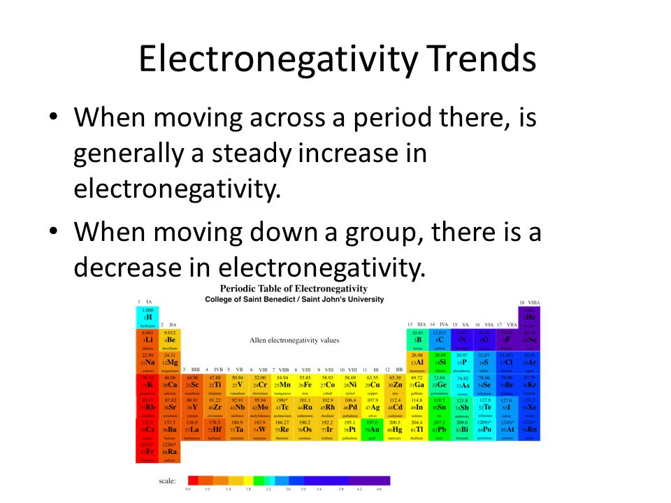 Electronegativity Trends When moving across a period there, is generally a steady increase in electronegativity. When moving down a group, there is a