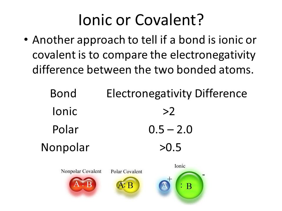 Ionic or Covalent? Another approach to tell if a bond is ionic or covalent is to compare the electronegativity difference between the two bonded atoms