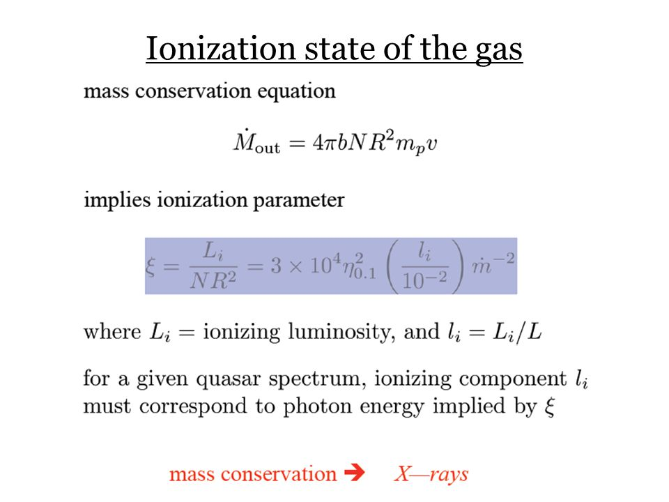 Ionization state of the gas