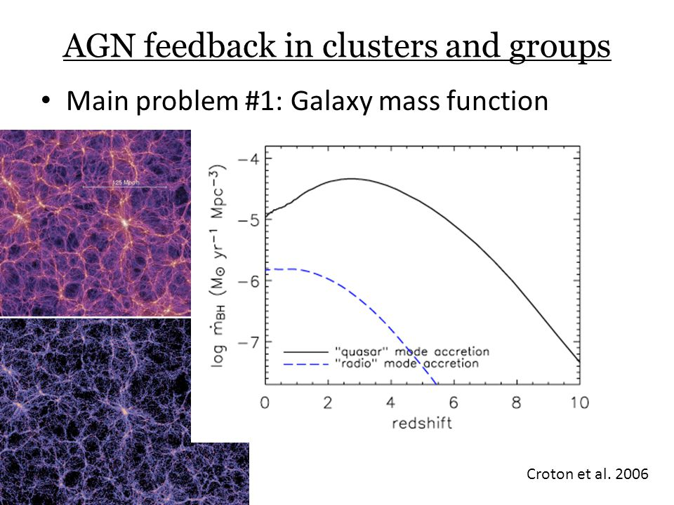 AGN feedback in clusters and groups Main problem #1: Galaxy mass function Croton et al. 2006