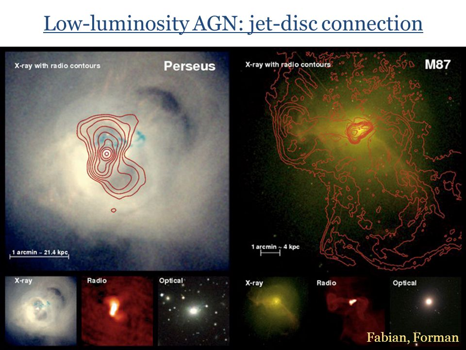 Low-luminosity AGN: jet-disc connection Fabian, Forman