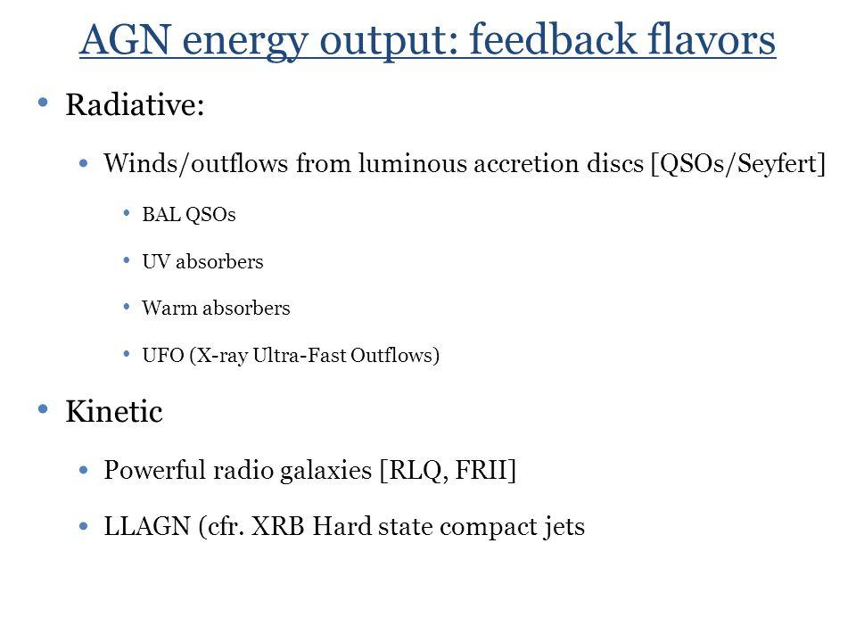 Basic scaling laws for the Jet Kinetic power L R  L X 0.6-0.7 M 0.7-0.8 L KIN  L R 0.7-0.8 L KIN /L EDD  L X /L EDD 0.5 LLAGN (L/L edd <0.01); No BLR L KIN,JEt  ~ L bol Powerful Jets (L/L edd >0.01)