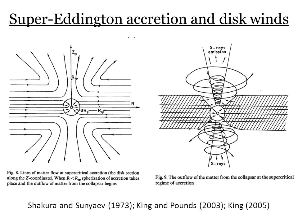 Super-Eddington accretion and disk winds Shakura and Sunyaev (1973); King and Pounds (2003); King (2005)