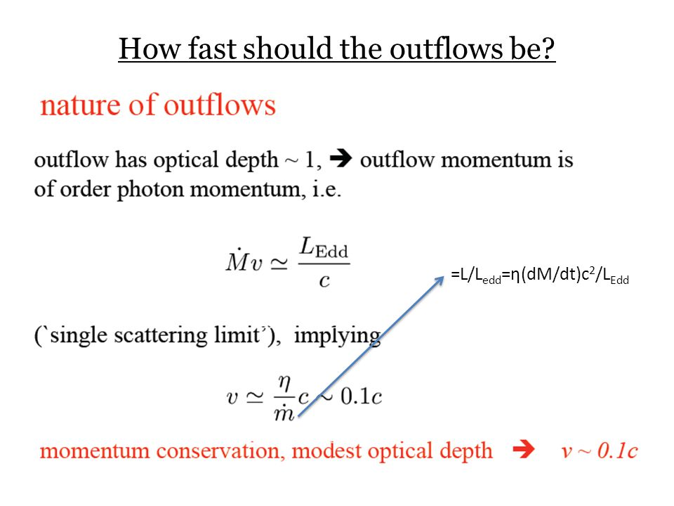 How fast should the outflows be =L/L edd =η(dM/dt)c 2 /L Edd
