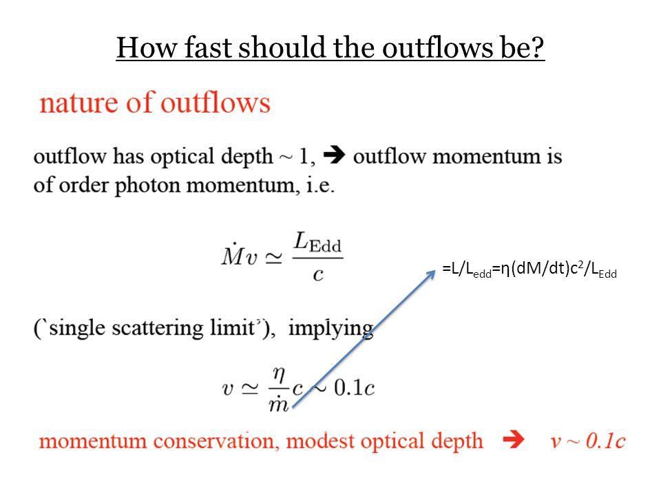 A fundamental plane of BH activity