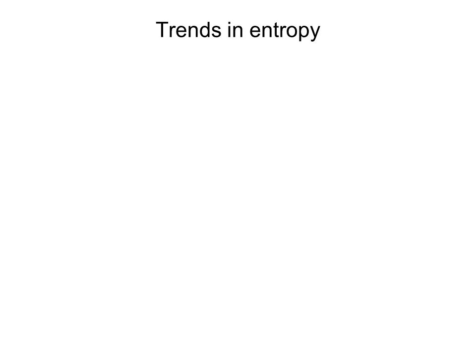 Trends in entropy