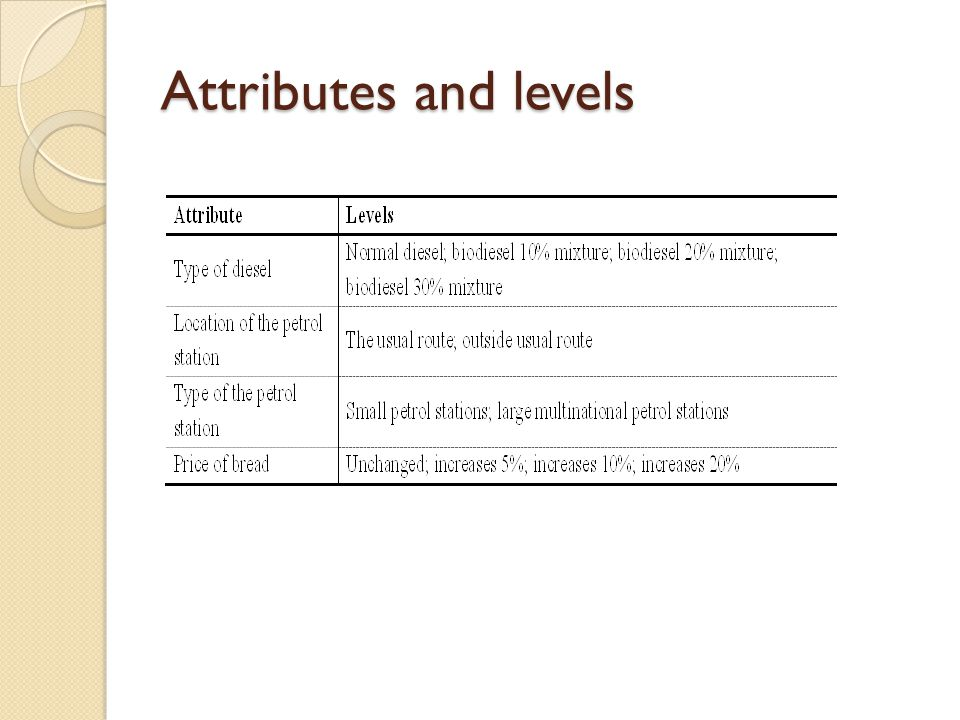 Attributes and levels