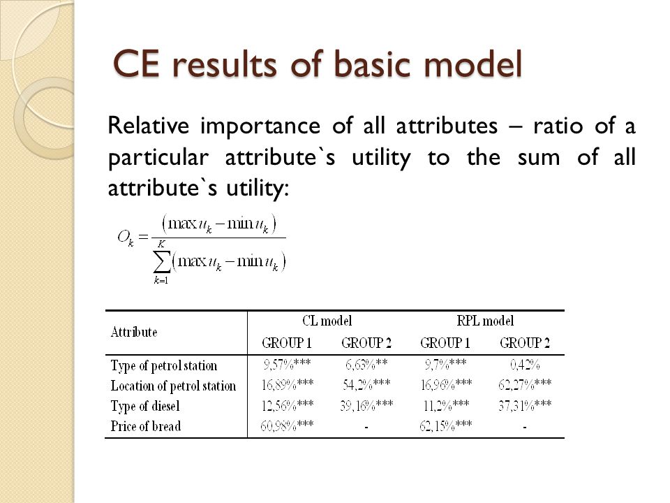 Relative importance of all attributes – ratio of a particular attribute`s utility to the sum of all attribute`s utility:
