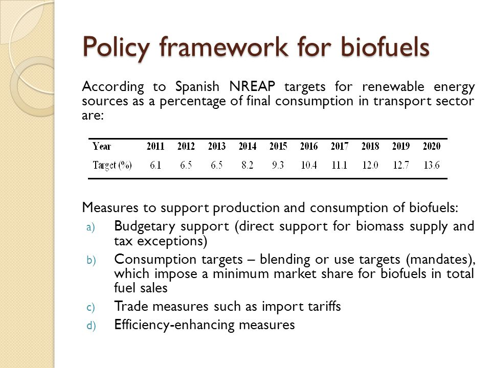 Policy framework for biofuels According to Spanish NREAP targets for renewable energy sources as a percentage of final consumption in transport sector
