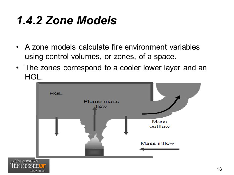 1.4.2 Zone Models A zone models calculate fire environment variables using control volumes, or zones, of a space. The zones correspond to a cooler low