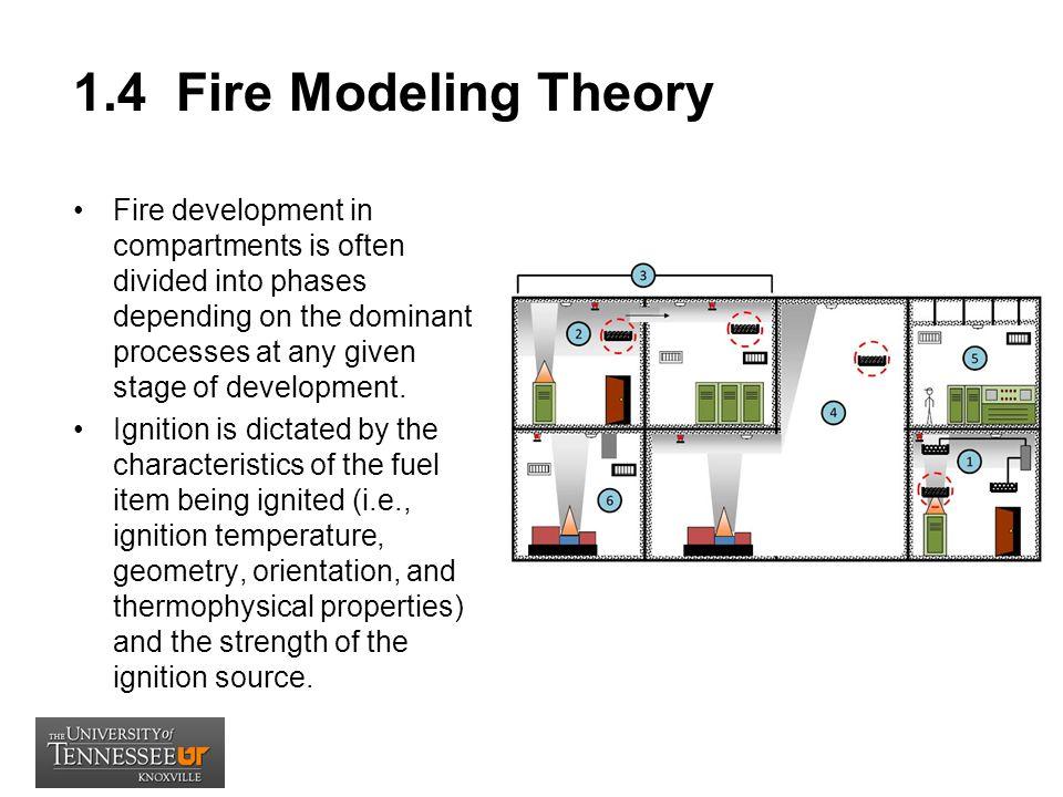 Range of Fire Models 13