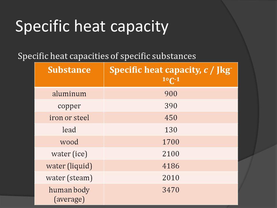 Specific heat capacity Q / Jm / kgc / Jkg -1 C -1 ΔT / °C or °K ?increasedconstant .