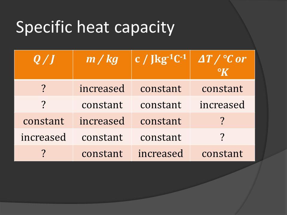 Phase change Latent heats SubstanceHeat of fusion / kJkg -1 Heat of vaporization / kJkg -1 oxygen14210 ethyl alcohol104850 water3332260 iron2896340