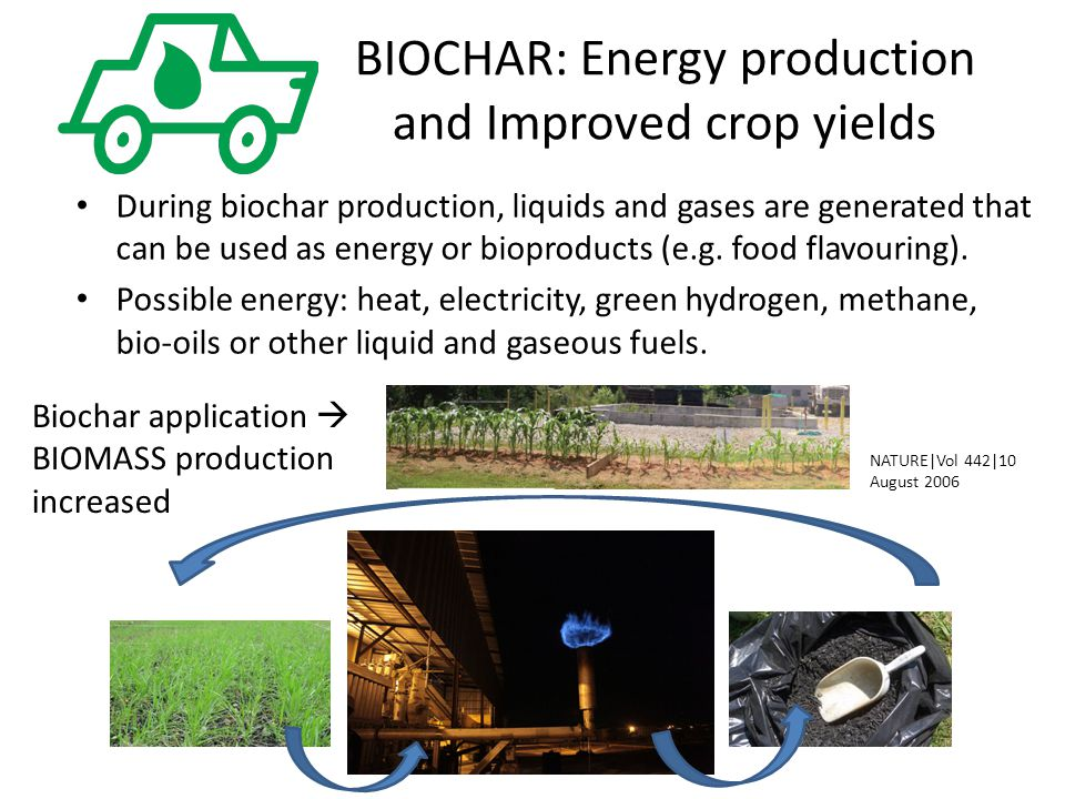 BIOCHAR: Energy production and Improved crop yields During biochar production, liquids and gases are generated that can be used as energy or bioproducts (e.g.