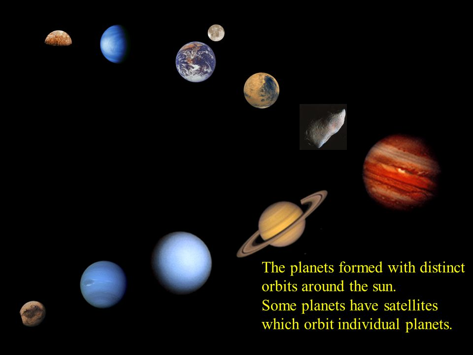 The planets formed with distinct orbits around the sun.