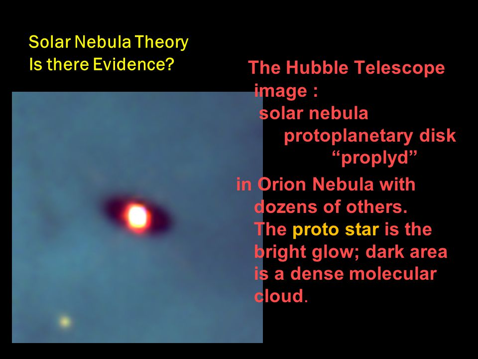 Solar Nebula Theory Is there Evidence.