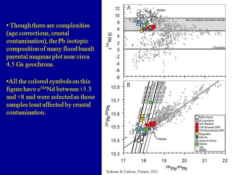 Though there are complexities (age corrections, crustal contamination), the Pb isotopic composition of many flood basalt parental magmas plot near cir
