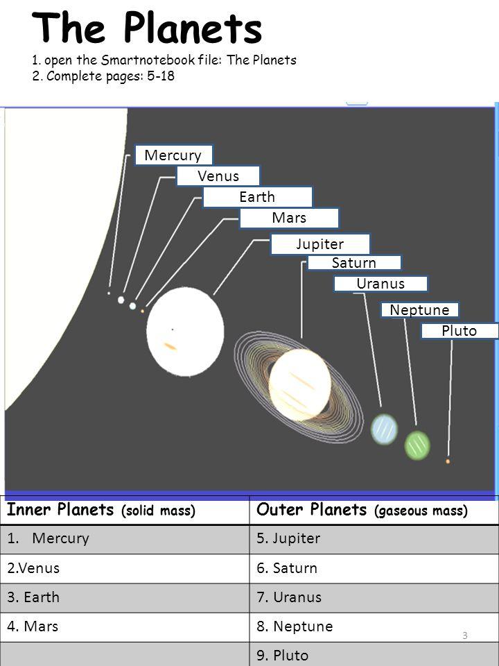 Mercury Venus Uranus Neptune Pluto Saturn Jupiter Mars Earth The Planets 1.