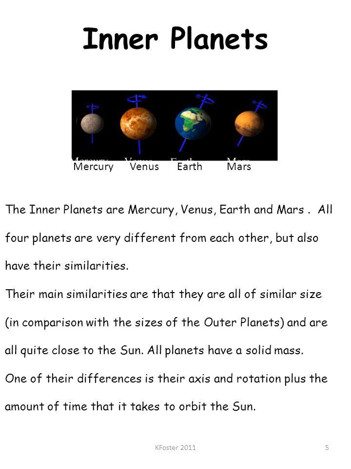 Inner Planets KFoster 20115 Mercury Venus Earth Mars The Inner Planets are Mercury, Venus, Earth and Mars.