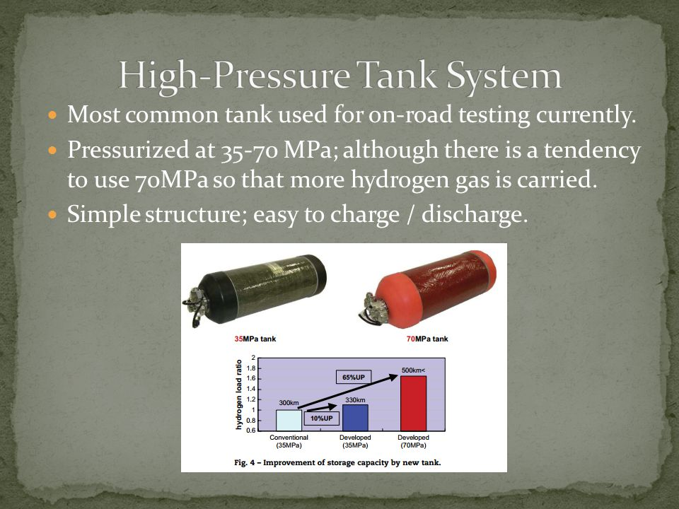 Most common tank used for on-road testing currently.