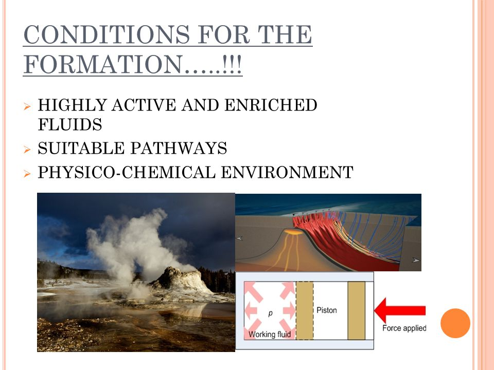 CONDITIONS FOR THE FORMATION…..!!.