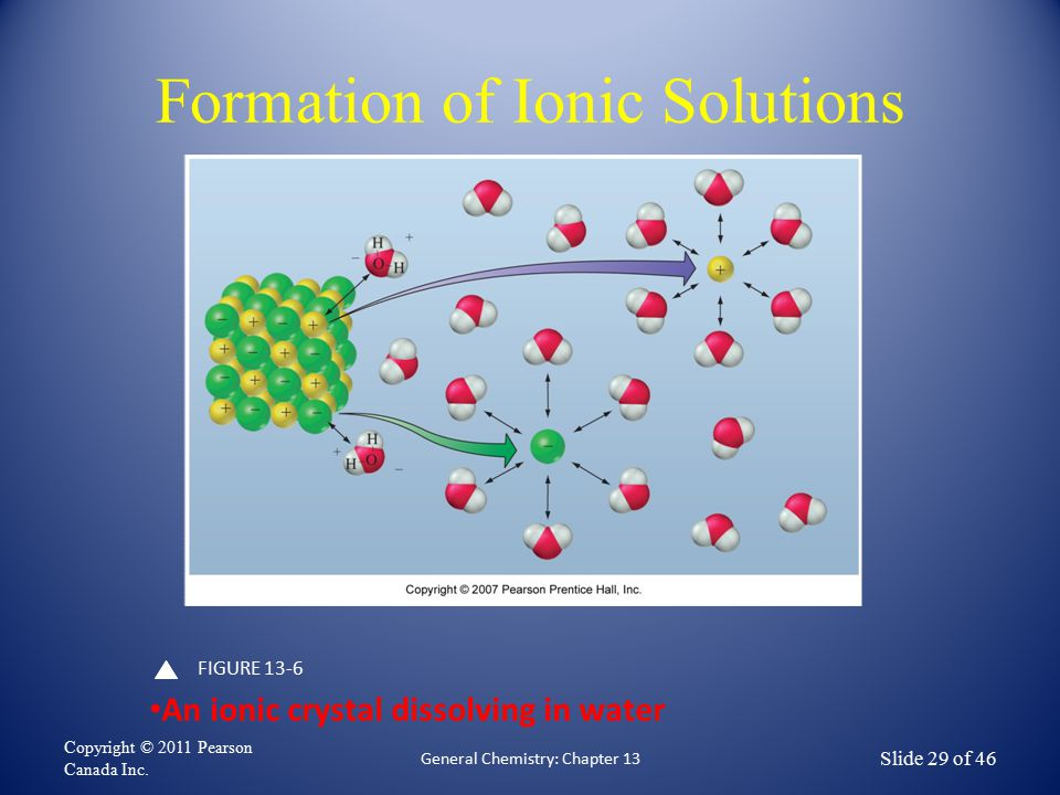 Formation of Ionic Solutions Copyright © 2011 Pearson Canada Inc. General Chemistry: Chapter 13 Slide 29 of 46 FIGURE 13-6 An ionic crystal dissolving